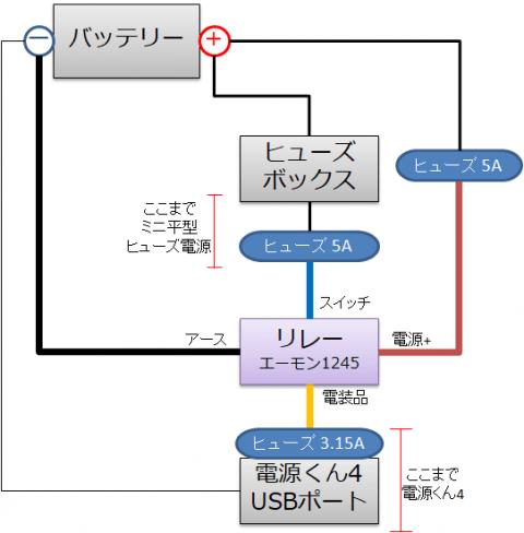 CBR_USB_Cor